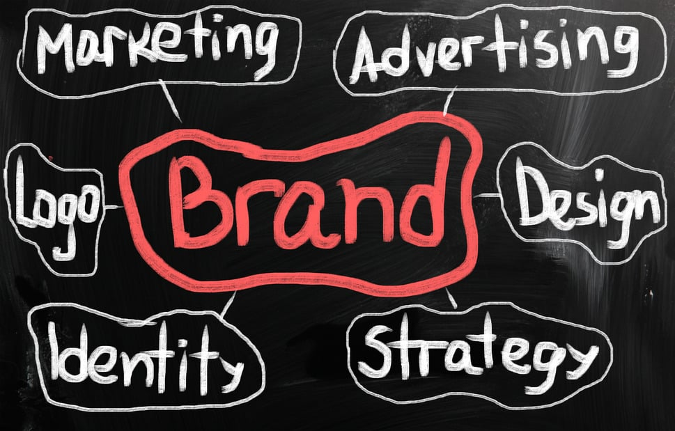7 Branding Tips for Music Producers (Audio)