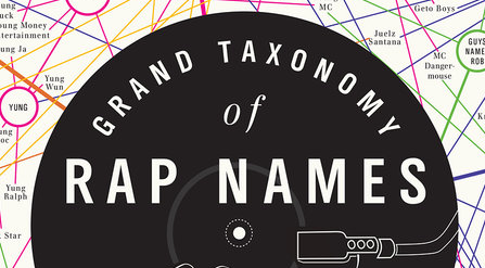 Grand Taxonomy of Rap Names small