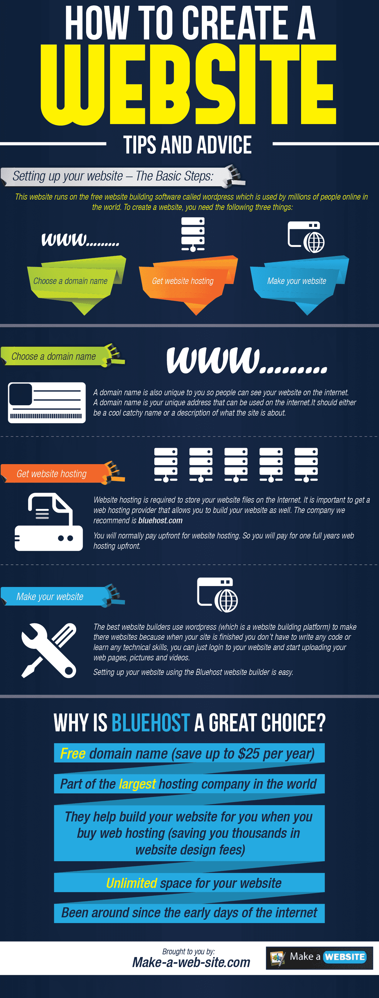 How to Create a Website Infographic - photo#44