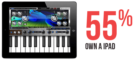 Do Music Producers User iPads for Music