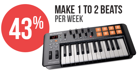How Many Beats Do Music Producers Make Per Week