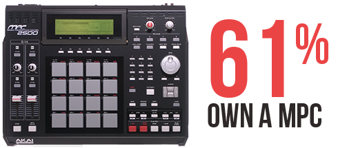 How many music producers use a MPC