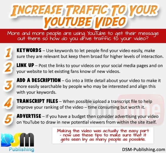 How to Increase YouTube Video Traffic