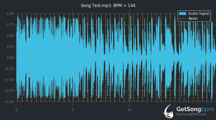 Find the Song BPM with Online Tools