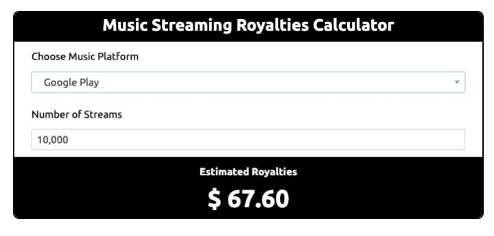 Ditto Music Royalty Calculator